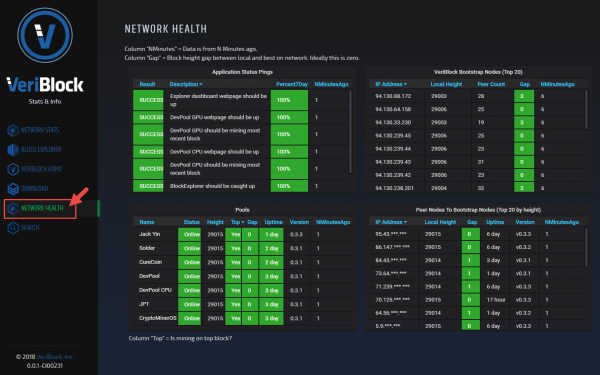 Dashboard network health 1.png