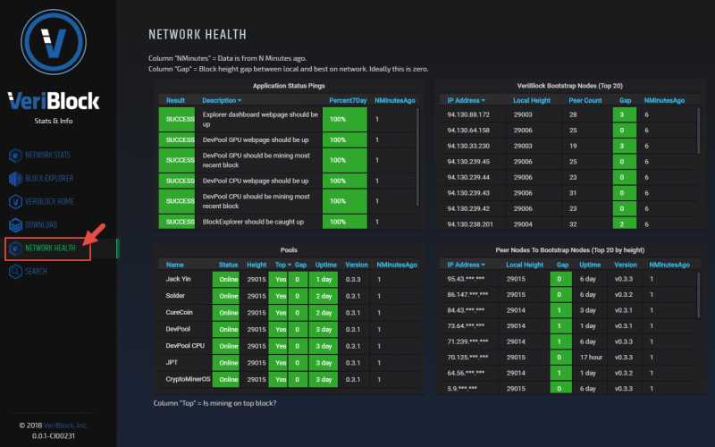 File:Dashboard network health 1.png